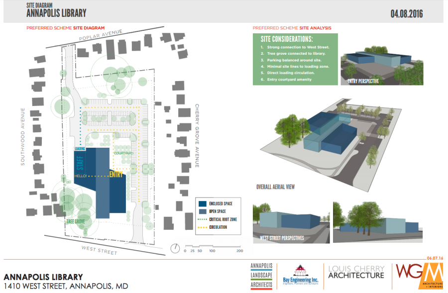 preferred library site plan
