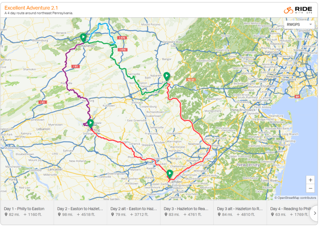 ride overview